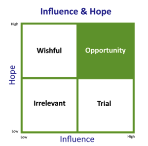 Influence and Hope